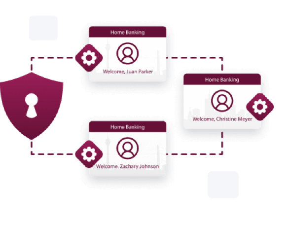 Backend diagram for a banking application created with OutSystems