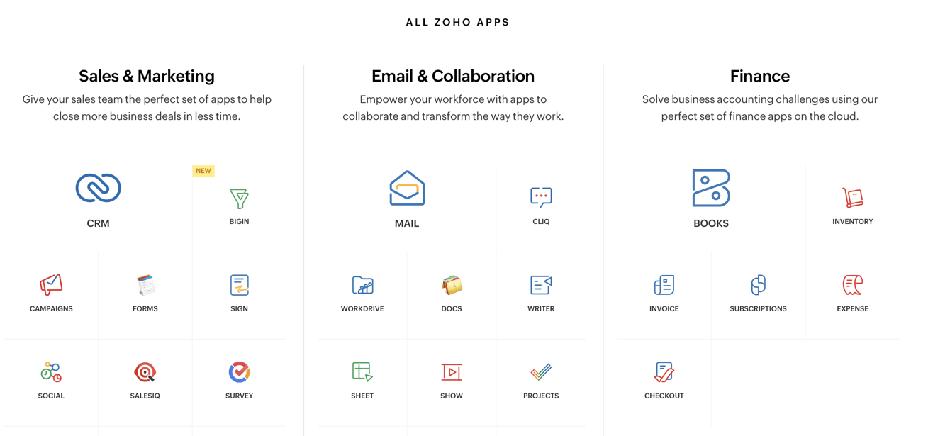 Pre-built Zoho Creator solutions