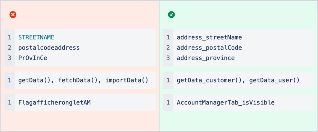 Example of a naming convention with inconsistent names