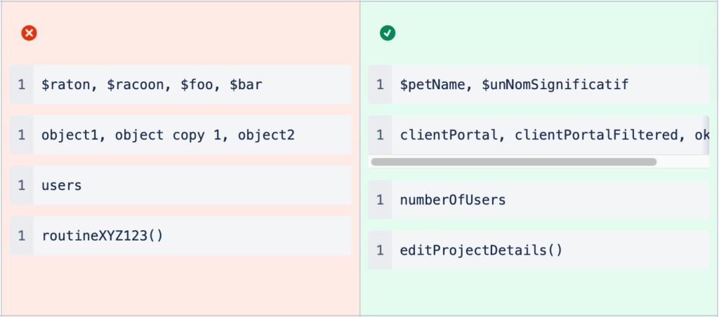 Example of a naming convention with non-meaningful names